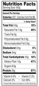 Wheat Nutrition Chart Heat Treated Wheat Germ Htwg 350