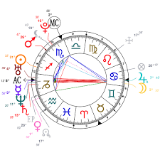Astrology And Natal Chart Of Taylor Swift Born On 1989 12 13