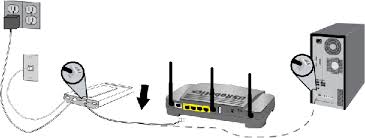5464 wireless ndx router user guide router installation