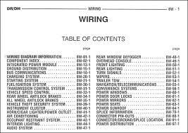 2004 dodge ram 3500 stereo wiring diagram 1994 dodge ram 1500 Dodge Stereo Wiring Diagram 2004 dodge ram 3500 stereo wiring diagram wiring diagram 2005 dodge ram readingrat net 1999 dodge stereo wiring diagram