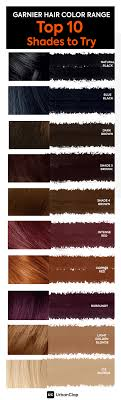 Dark Brown Red Hair Color Chart Garnier Hair Color Range Top Ten Shades For Indian Skin Tones
