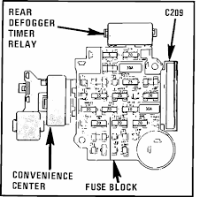 diagram of fuse box placement on 1989 chevy caprice classic 305 v 8 graphic