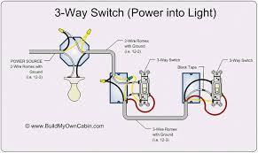 wiring lighting fixtures way switch diagram (power into light Electrical Wiring Diagrams For Lighting wiring lighting fixtures way switch diagram (power into light) (pdf, 75kb) gardening pinterest electrical wiring and electrical wiring diagram electrical wiring diagrams for lighting