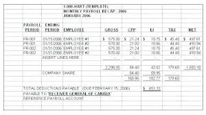 Employee Payroll Spreadsheet Payroll Spreadsheet Employee Payroll