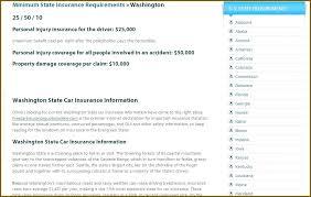 Progressive Quote Number Mesmerizing Progressive Auto Quote Also Car Insurance In The Content Progressive