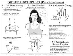 Eft Tapping Chart In German Eft Tapping Chart German