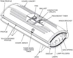 ets Tanning Bed Wiring Diagram Tanning Bed Wiring Diagram #48 sunvision tanning bed wiring diagram