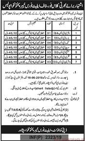 New Jobs Jobs In Elite Force New Jobs In Elite Force Of Pakistan