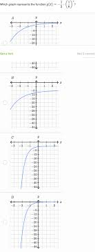 Graphing exponential growth & decay (video) | Khan Academy