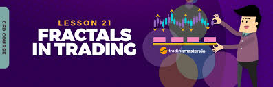 Fractal Stock Charts Lesson 21 Fractals In Trading Tradingmasters Io