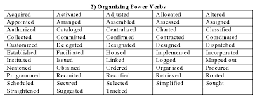 Resume Power Verbs Free Resume Templates 40 Mesmerizing Verbs For Resume