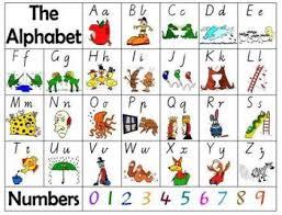 Alphabet Table Mat Vic Modern Cursive