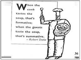 Formative Vs Summative Assessment Venn Diagram Formative Summative Assessments Smore Newsletters