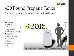 Gastec Propane Tank Chart
