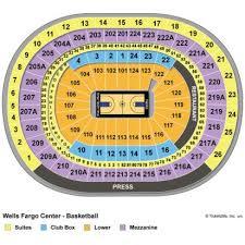 38 Meticulous Wells Fargo Seating Chart Villanova Basketball