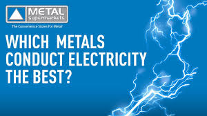 Material Electrical Conductivity Chart Which Metals Conduct Electricity Video Update Metal