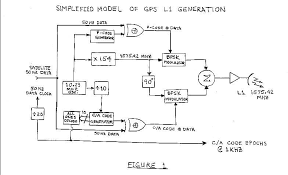 block diagram of gps system the wiring diagram block diagram of gps wiring diagram block diagram