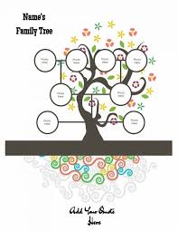 Free Family Tree Chart Maker 3 Generation Family Tree Generator All Templates Are Free