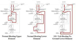water heater t stat wiring wiring diagrams best electric water heater red reset button tripping troubleshooting guide 2 stage thermostat wiring diagram water heater t stat wiring