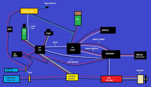 attachment browser wiring diagram fpv jpg by ozzimadman rc groups wiring diagram fpv jpg views 134 size 176 3 kb description