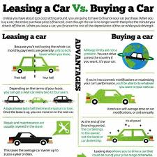 Lease Vs Buying Car Pin On Diy Tipz