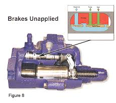 2005 gmc brake booster wiring diagram for car engine 1997 isuzu rodeo stereo diagram additionally 92 acura integra radio wiring diagram additionally chevy small block