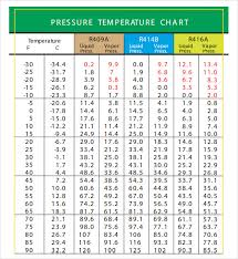 sle celsius to fahrenheit chart 9 free doents in pdf printable conversion chart celsius fahrenheit printable celsius to fahrenheit table