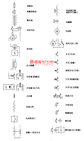 symbols for circuit diagrams the wiring diagram schematic wiring diagram symbols wiring diagrams symbols circuit diagram