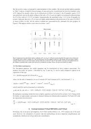 New Calculation Methodology For Solar Thermal Systems