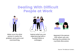 how to deal with difficult employees as
