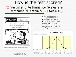 Wechsler Iq Test Scores Chart 22 Methodical Iq Test Subtests