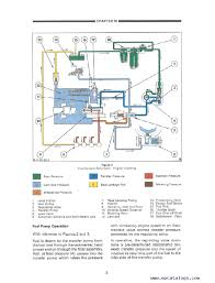 wiring diagram for 3600 ford tractor the wiring diagram 3610 ford tractor wiring diagram 3610 wiring diagrams for wiring diagram