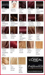 28 Albums Of Katalog Loreal Hair Color Explore Thousands