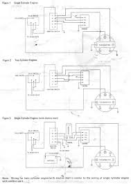 rupp snowmobile wiring diagram explore wiring diagram on the net • 1971 rupp snowmobile wiring diagram 35 wiring diagram 440 ski doo wiring diagram pressure