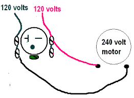 scent of a pooka 240 volt circuits this diagram shows only the circuit and switches for a 240 volt motor only 2 wires of 120 volts are needed the power comes in through both wires and is