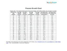 Office Weight Loss Challenge Template 4 Free Printable Charts ...