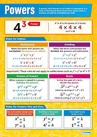 Powers Of I Chart Amazon Com Powers Classroom Posters For Mathematics