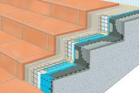 Wie lang, breit und hoch die. Eine Aussentreppe Bauen Oder Sanieren Darauf Kommt Es An Bauemotion De