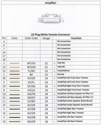um size of wiring diagram 2005 dodge durango stereo wiring diagram 1z8xsn 2005 dodge durango