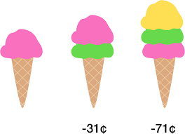 3 scoop ice cream cone clip art. Fine Clip An Ice Cream Shop Sells 3 Flavored Scoops Lime Vanilla And Strawberry  Each Customer May Choose To Buy Single Double Or Triple Scoops  In Scoop Ice Cream Cone Clip Art D