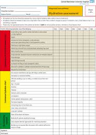 Fluid Balance Chart Nhs Assessing And Documenting Fluid Balance