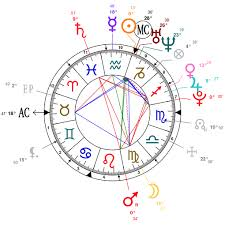Astrology And Natal Chart Of Joey Badass Born On 1995 01 20