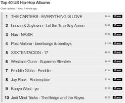 Xxxtentacion Birth Chart Lecrae And Zaytovens Let The Trap Say Amen Debuts At No 2
