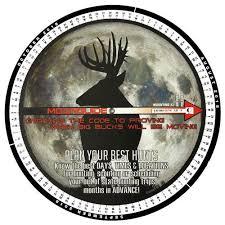 Deer Activity Chart 2018 48 Rigorous Deer Movement Chart Texas