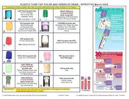 13 Lab Test Tube Color Chart Chart Paketsusudomba Co Blood