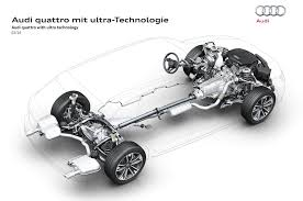 audi details new quattro all wheel drive system ultra audi quattro ultra diagram 3