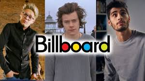 One Direction Chart History One Direction Billboard Chart History
