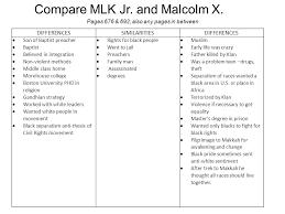 Mlk Vs Malcolm X Venn Diagram Thursday 4 16 Rap What Were 3 Similarities Of Mlk Jr And