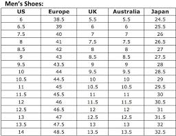 Uniqlo Size Chart Mens Shirt 79 Most Popular Uniqlo China Size Chart