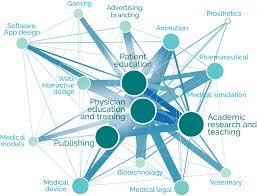 best job in the medical field careers association of medical illustrators